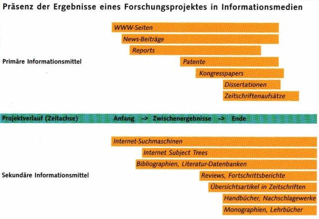 Sitemap der WWW-Seiten von Thomas Hapke