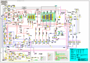 Simulation of a power plant process