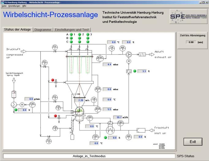 Forschungswerkstatt Elektrotechnik - Messtechnik